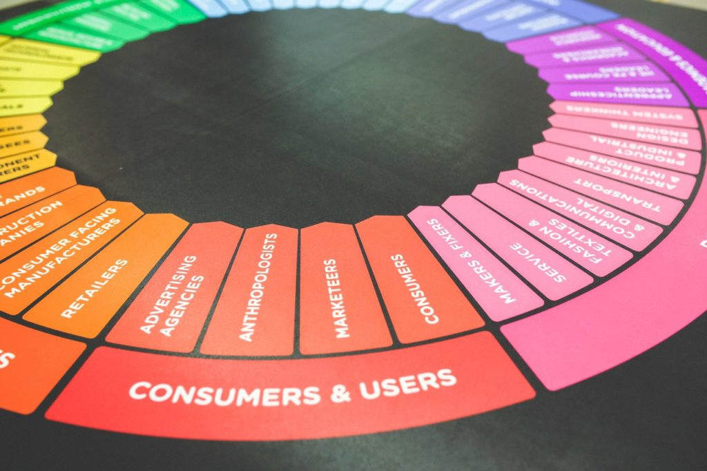 customers users color wheel 6231